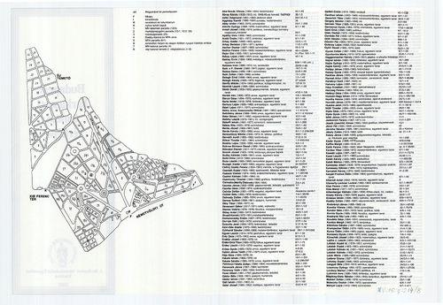 budapest farkasréti temető térkép Budapest Farkasréti temető térképe [Budapest térképeinek  budapest farkasréti temető térkép
