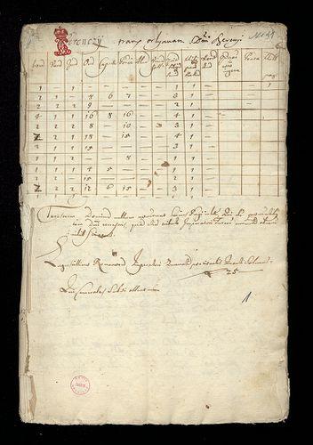 HU MNL OL E 156 - a. - Fasc. 127. - No. 011.