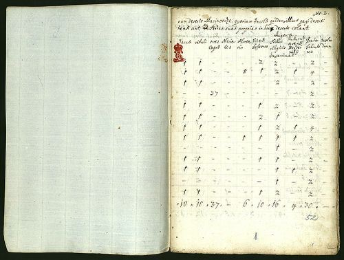 HU MNL OL E 156 - a. - Fasc. 128. - No. 002.