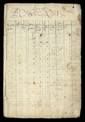 HU MNL OL E 156 - a. - Fasc. 134. - No. 046.