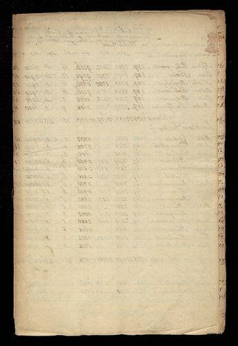 HU MNL OL E 156 - a. - Fasc. 135. - No. 019.