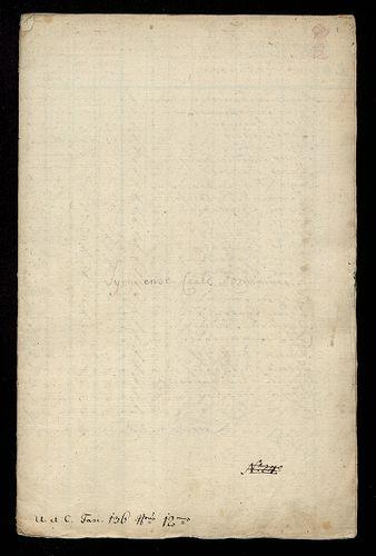 HU MNL OL E 156 - a. - Fasc. 136. - No. 012.