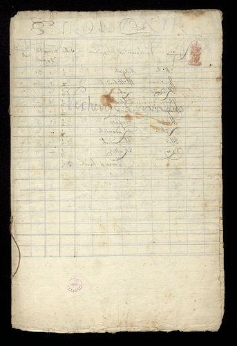 HU MNL OL E 156 - a. - Fasc. 139. - No. 012.