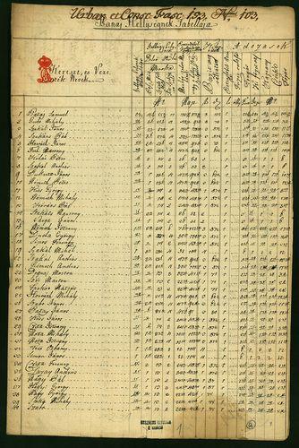 HU MNL OL E 156 - a. - Fasc. 153. - No. 103.