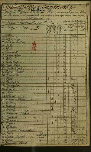 HU MNL OL E 156 - a. - Fasc. 171. - No. 001.