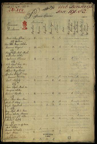 HU MNL OL E 156 - a. - Fasc. 191. - No. 002.