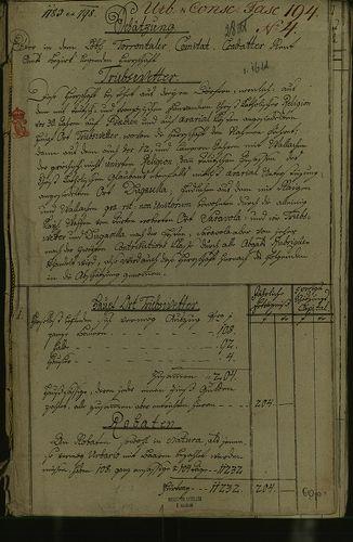 HU MNL OL E 156 - a. - Fasc. 194. - No. 004.
