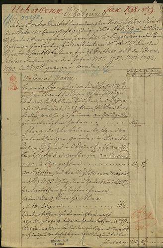 HU MNL OL E 156 - a. - Fasc. 198. - No. 009.