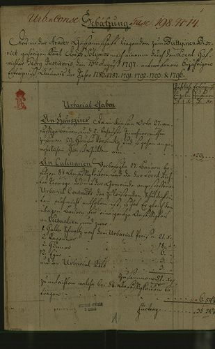 HU MNL OL E 156 - a. - Fasc. 198. - No. 014.