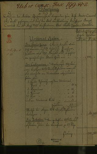 HU MNL OL E 156 - a. - Fasc. 199. - No. 002.