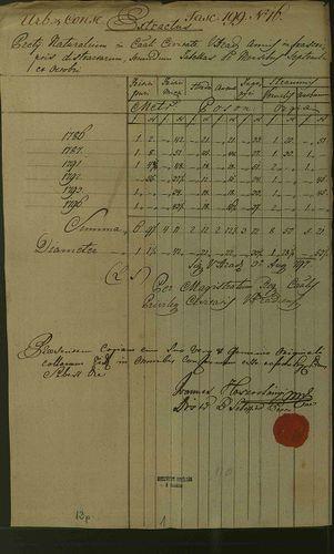 HU MNL OL E 156 - a. - Fasc. 199. - No. 016.