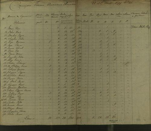 HU MNL OL E 156 - a. - Fasc. 199. - No. 045.