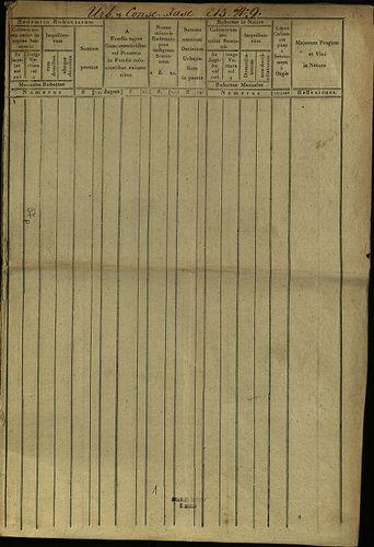HU MNL OL E 156 - a. - Fasc. 215. - No. 009.