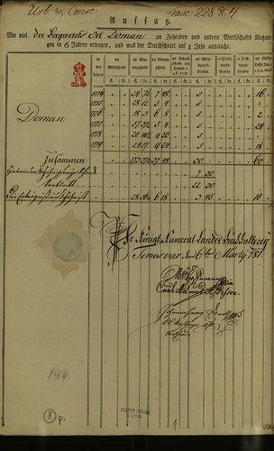HU MNL OL E 156 - a. - Fasc. 228. - No. 004.