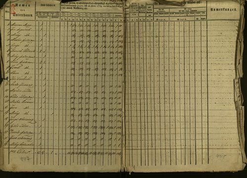 HU MNL OL E 156 - a. - Fasc. 235. - No. 014.