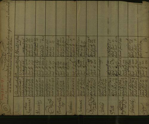 HU MNL OL E 156 - b. - Fasc. 008. - No. 017.